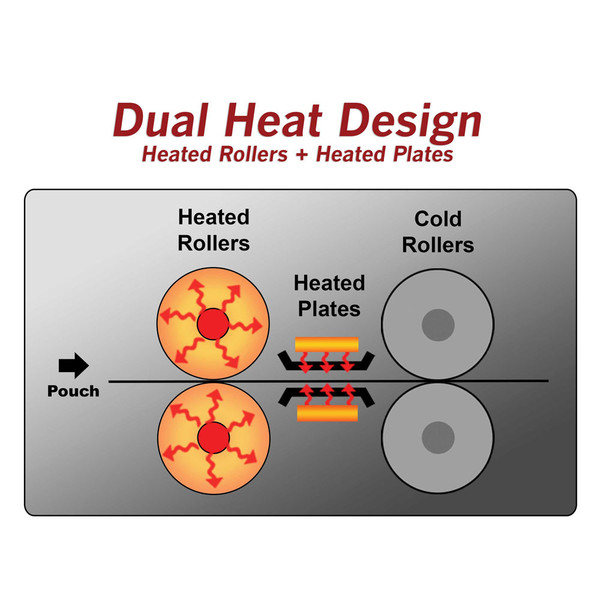 APLP230 heat design graphic